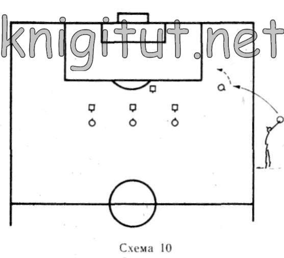 Упражнение 3 (схема 11).