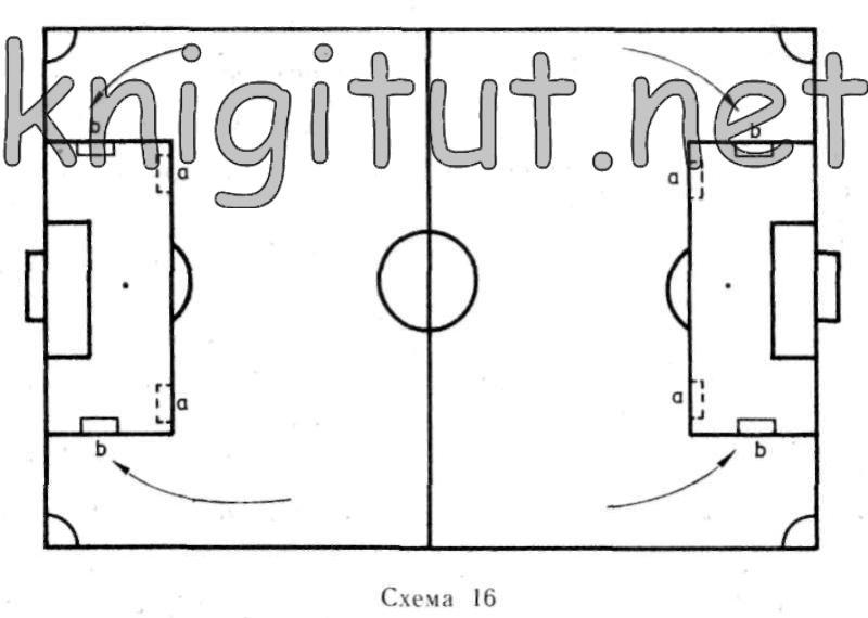 Футбол «В четверо ворот»