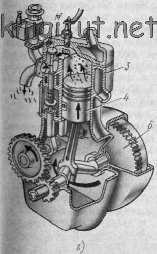 В этой статье описываются устройство принцип работы бензинового двигателябензиновый автомобильный двигатель являетс