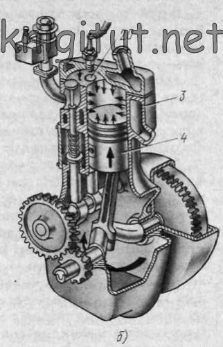 В чем отличие двигателя 406 от двигателя 405