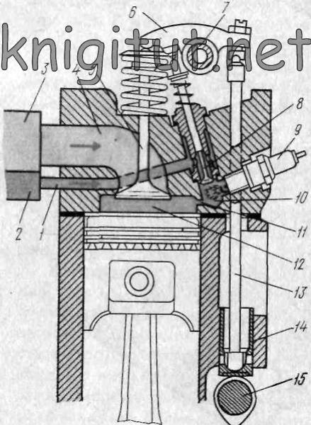Схема двигателя автомобиля