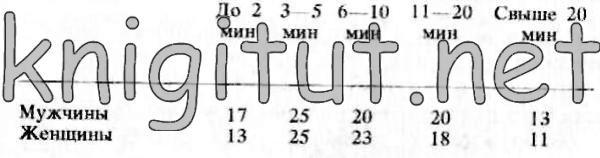 Таблетки для повышения потенции виагра, Super p force купить в Астрахани , Сиалис софт левитра софт дженерики
